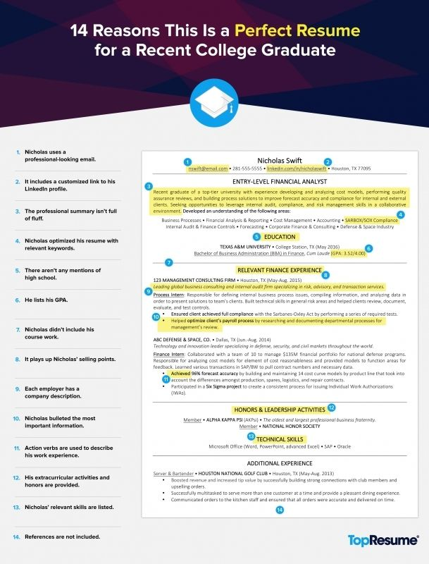 resume for new college graduate template recent google boss - ideal resume length