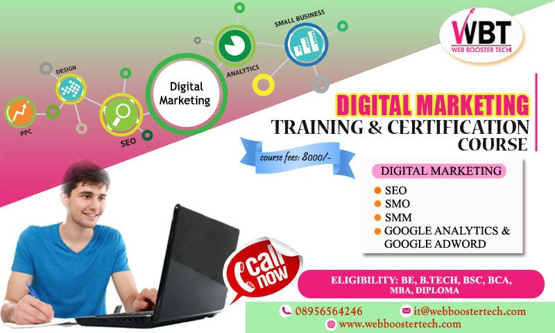 Pin On Digital Marketing Post