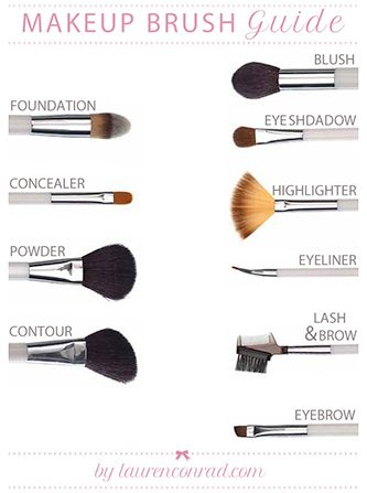 When your fingers no longer do the trick, use this guide to stock your beauty bag with the essential make up brushes.