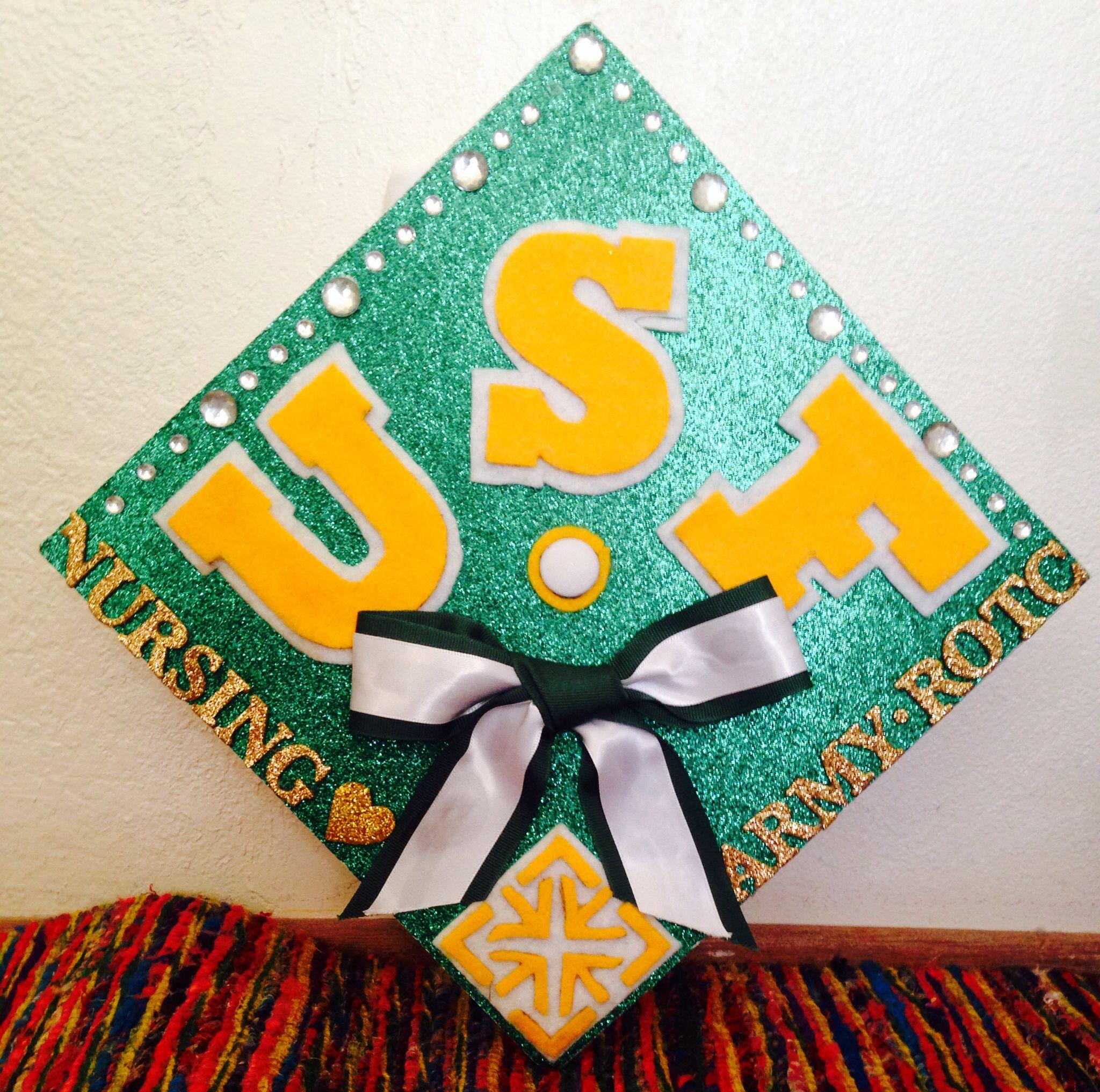 University of San Francisco | Postgraduate | Top Universities