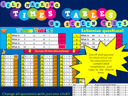 Pin on Primary Maths Teaching Resources