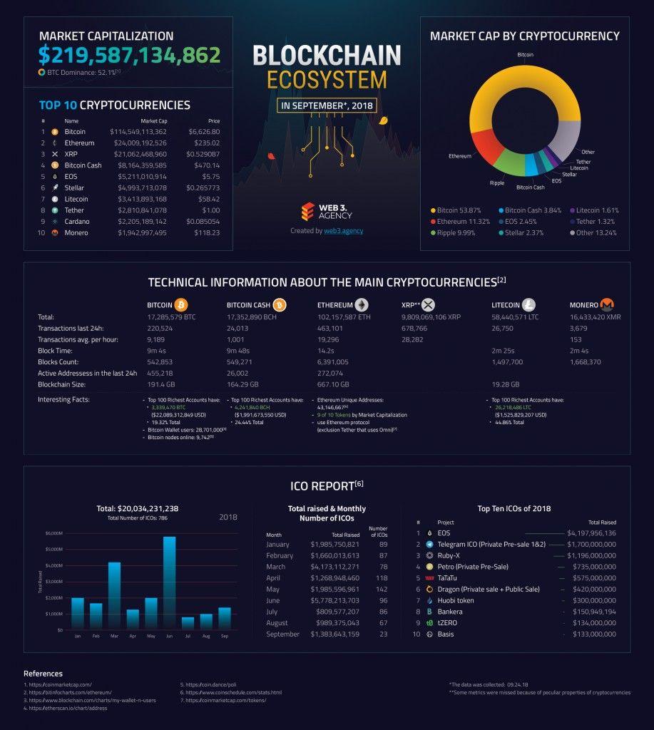 Rivoluzione Bitcoin
