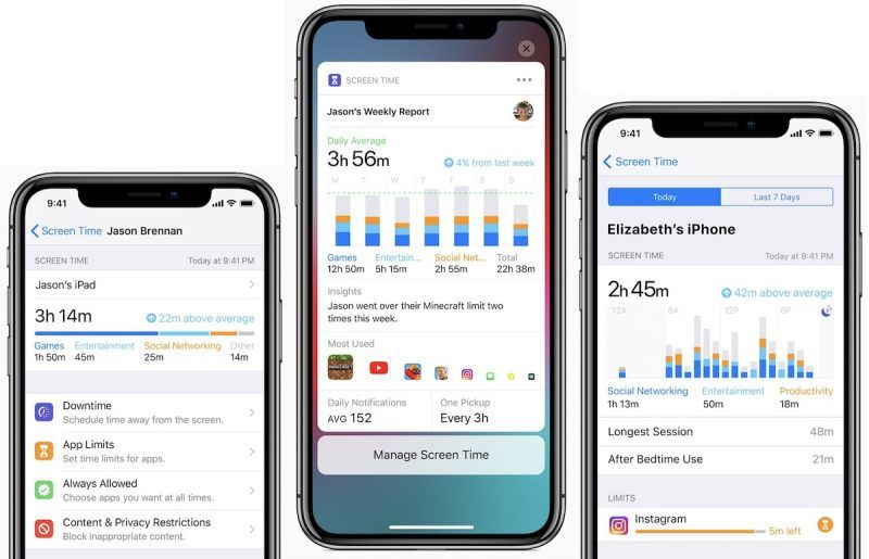 The 5 Most Important Features in iOS 12 New iphone