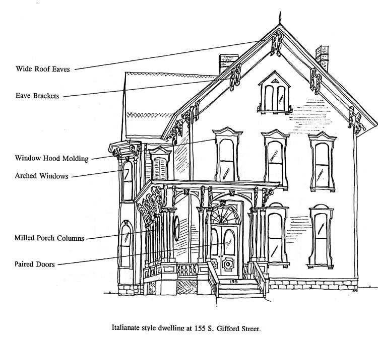 Italianate style italianate buildings came because the for Greek revival architecture characteristics