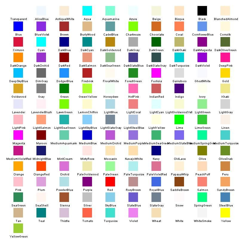 Color Chart  SystemDrawingColor Chart  Stampin UpColor