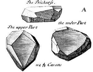 Diamond sketches