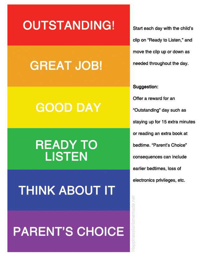 Free Printable Color Coded Behavior Chart For Children Simply Move