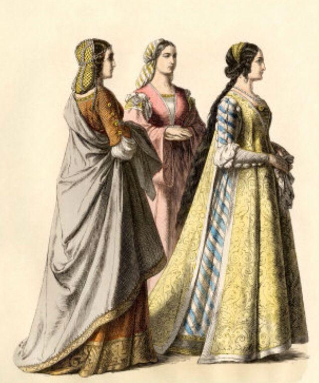 Renaissance clothing dictionary / glossary