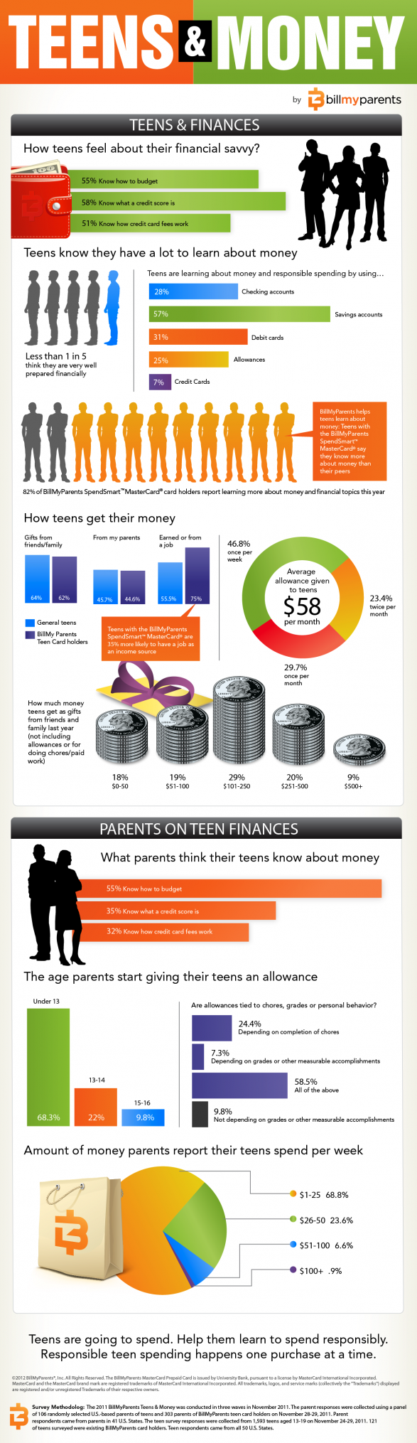 images about atm infographics technology 1000 images about atm infographics technology charts and highlights