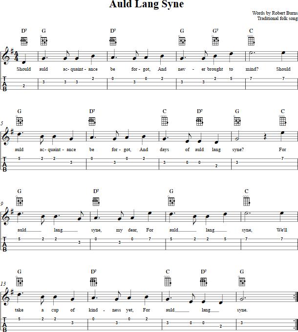 Ukulele : ukulele tabs easy songs Ukulele Tabs Easy Songs in Ukulele Tabs Easyu201a Ukulele Tabs ...