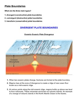 Tectonic Plate Boundaries - Activity and Worksheet | Earth Science ...