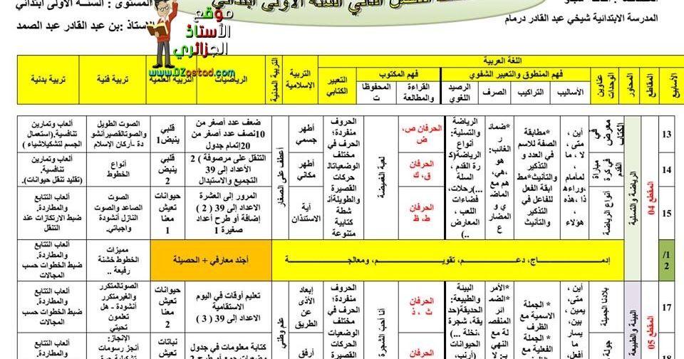 مخطط الفصل الثاني السنة الاولى ابتدائي الجيل الثاني Second Semester Semester Periodic Table