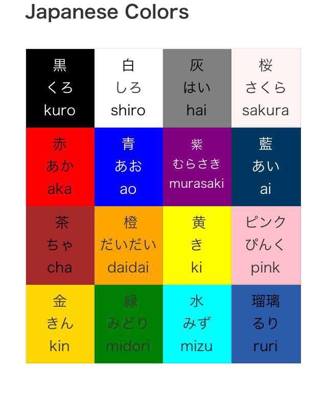Japanese Colours Learn Japanese Words Japanese Language Japanese Phrases
