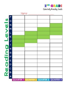 2nd Grade Reading Goals Tracking Chart – Fountas and Pinnell ...
