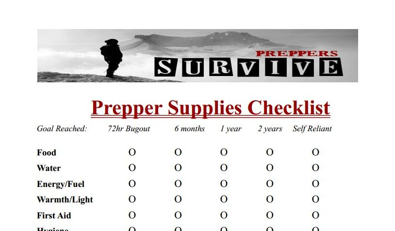 prepper supplies checklist prepping emergency survival preparedness self sufficiency. Black Bedroom Furniture Sets. Home Design Ideas