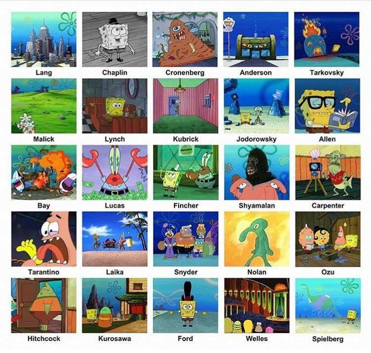 Spongebob Comparing Directors Comparison Charts Know Your Meme