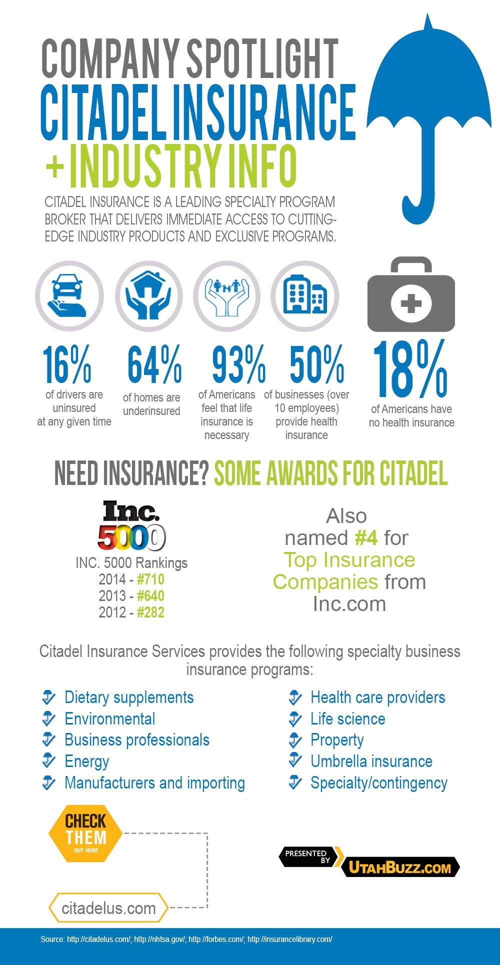 Citadelus Com Infographic Utahbuzz Budgeting Money Finance