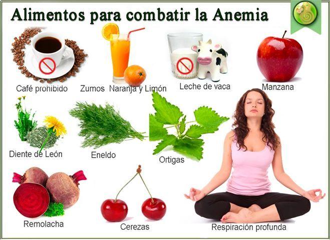 que debo comer si tengo principios de anemia