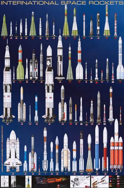 International Space Rockets Nasa Education Poster 24x36 With