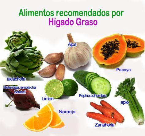 Alimentos para higado graso informacion alimenticia pinterest medicina natural medicina - Alimentos para el higado graso ...