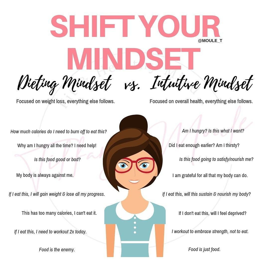 Shift Your Mindset For Weightloss With The Goal Of Overall Health Theting Mindset Involves
