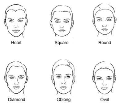 Short Hairstyles For Different Face Shapes Short Hair Styles Long Face Shapes Face Shapes