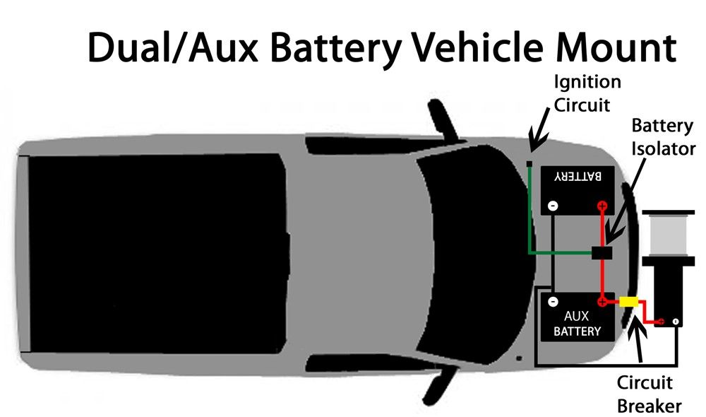 Wiring Diagram of FrontMount Winch to Auxiliary Vehicle Battery | Automotive | Electric winch