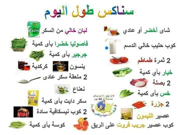 Pin By مون محمد On Diet Plans Natural Drinks Diet System Ms Diet