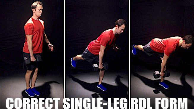 single leg rdl form  The Single-Leg RDL: How to Perform It, Common Mistakes and ...