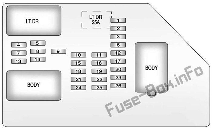 instrument panel fuse box diagram: cadillac escalade (2008, 2009, 2010,  2011, 2012, 2013, 2014)