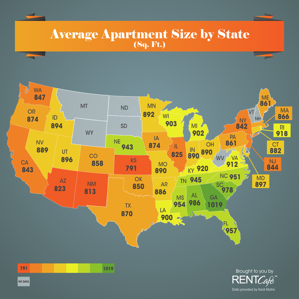 How Big Is A Rental Home In The Us Average Apartment Size By State Apartment House Rental Rental