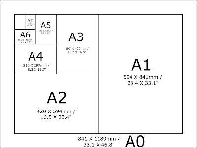 """A0 = 841 X 1189 mm / 33.1 X 46.8"""" A1 = 594 X 841 mm / 23.4 ..."""