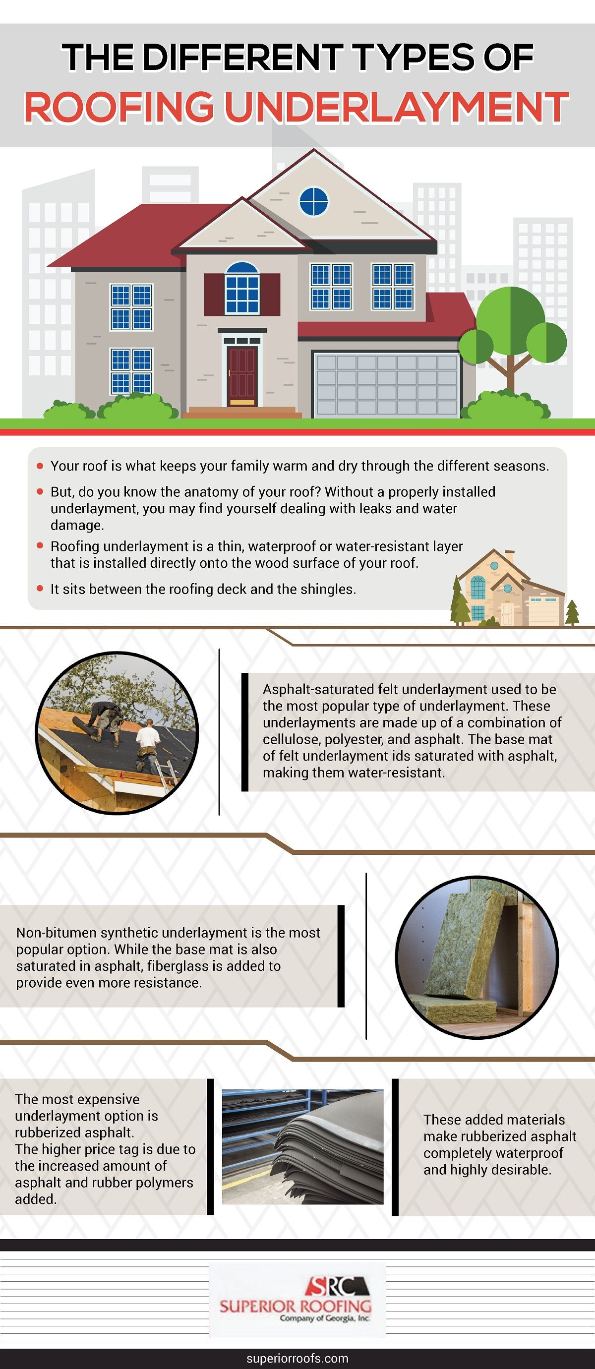 Protecting Your Roof And Home Is Dependent On Your Roof S Underlayment Discover In This Infographic From Superior Roofing Company Roofing Underlayment Roof S