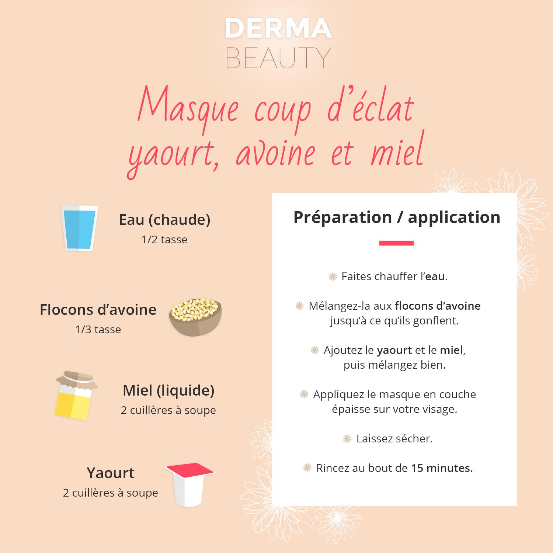 sélectionner pour authentique meilleure vente nouveau sommet Masque coup d'éclat yaourt, avoine et miel - Dermabeauty.fr ...