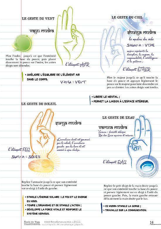 Pratique De Mudra 201 Cole De Yoga Traditionnel Mudr 226