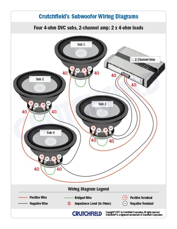 Subwoofer wiring diagrams | Car audio installation, Car ... on