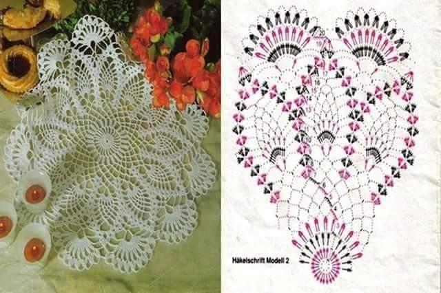 Pin von Mireille Schenk auf schematy szydełkowe | Pinterest