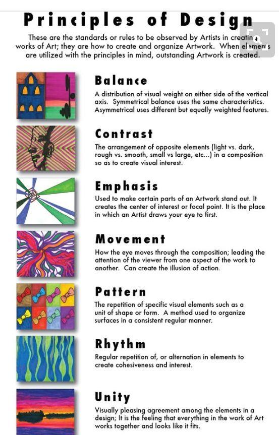 Pin By De Shockney On Critical Concepts Principles Of Art Principles Of Design Art Basics Principles of design worksheet