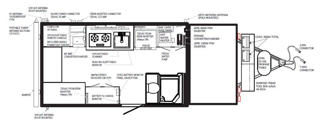 2006 Jayco Rv Wiring Diagram Lab Value Trailer Battery Schematic Diagrams Image Result For