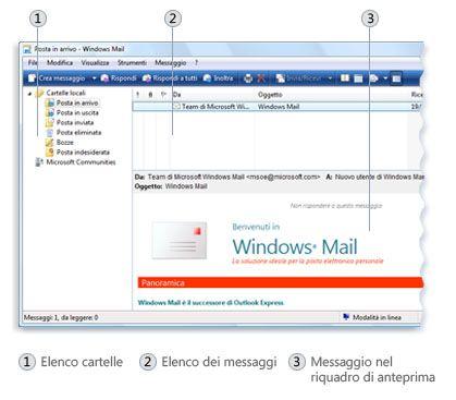 Immagine di un programma di posta elettronica che mostra l'elenco delle cartelle, l'elenco dei messaggi e il riquadro di anteprima
