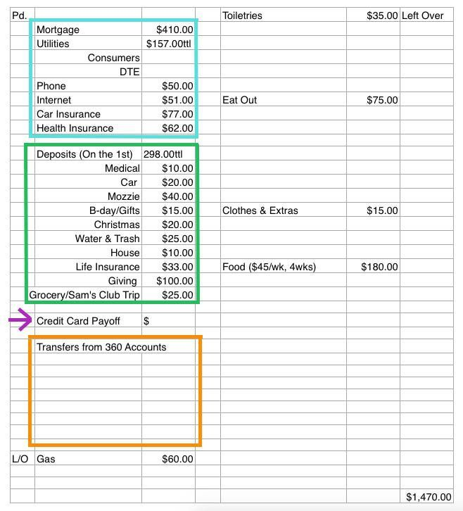 my one page monthly budget spreadsheet i use it to track my spending and make