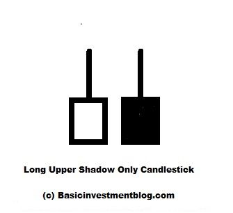 What is this candlestick Long upper shadow only