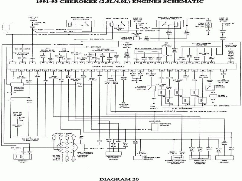 1998 jeep cherokee wiring diagrams pdf  google search  รถยนต์