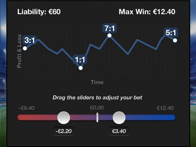 Sports betting app concept (Graph) Sports betting