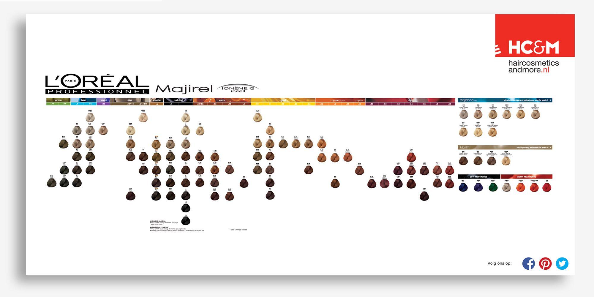 Majirel colour chart - Hc M Majirel Color Chart Preview