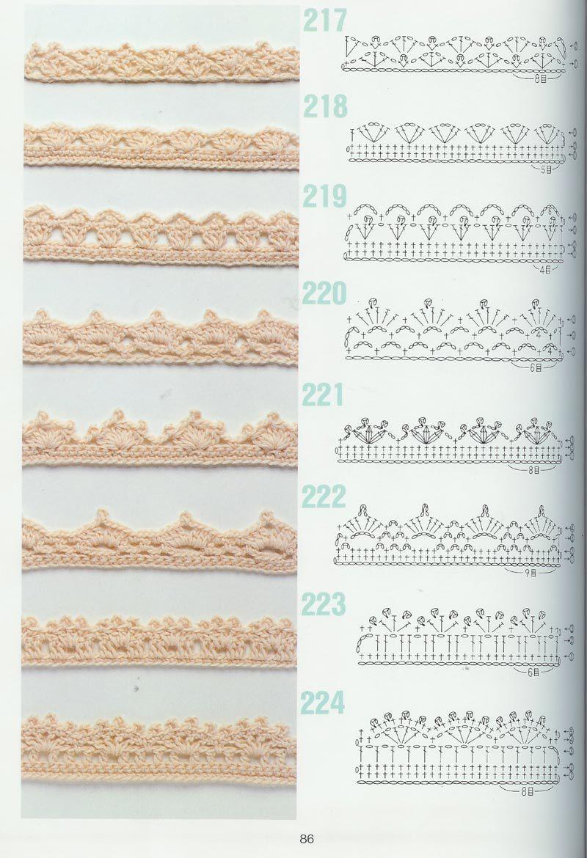 SOLO PUNTOS: Bordes, puntillas crochet | puntilla | Pinterest ...