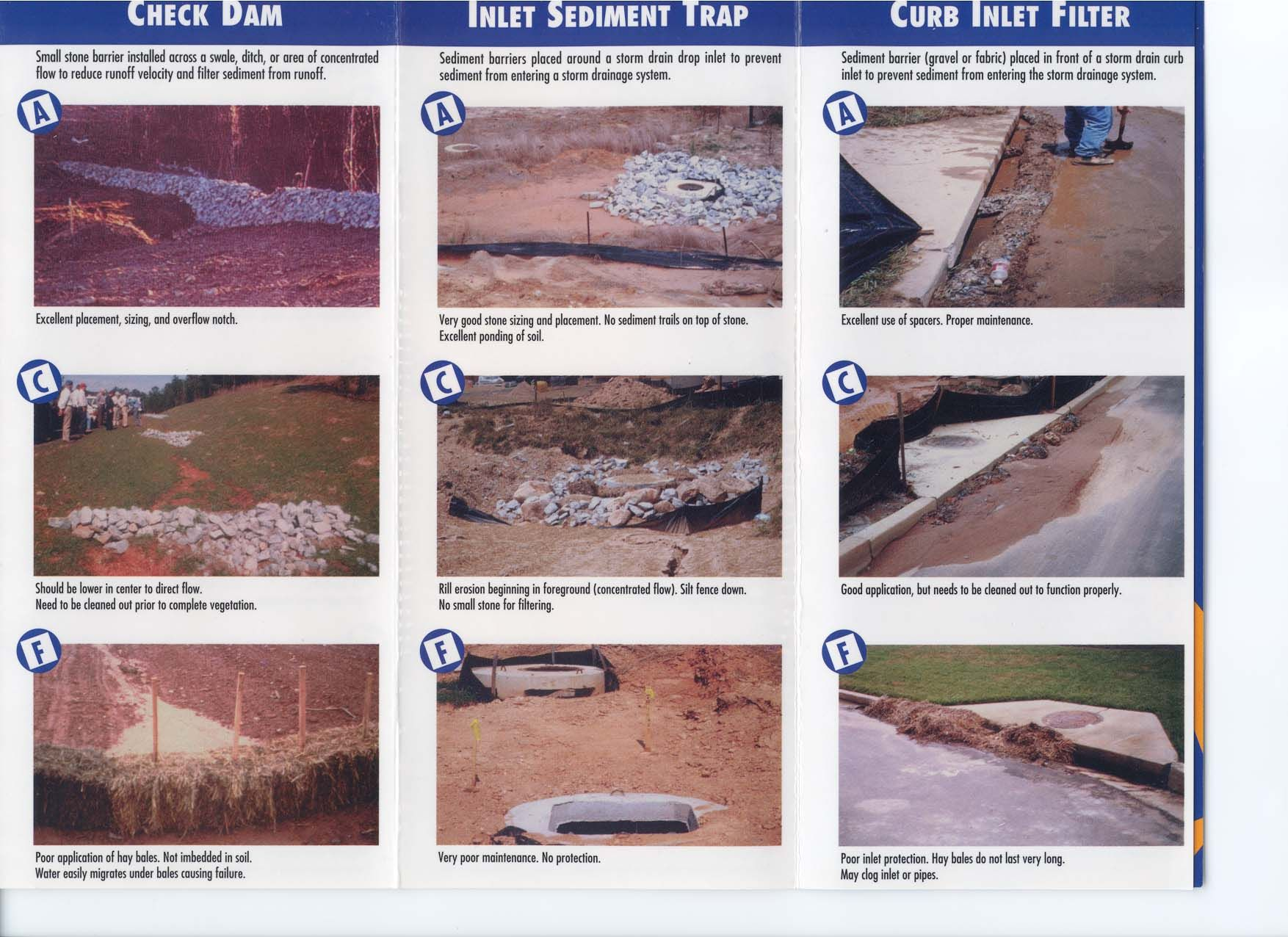 Excavated Drop Inlet Protection Google Search Inlet Sediment Protection