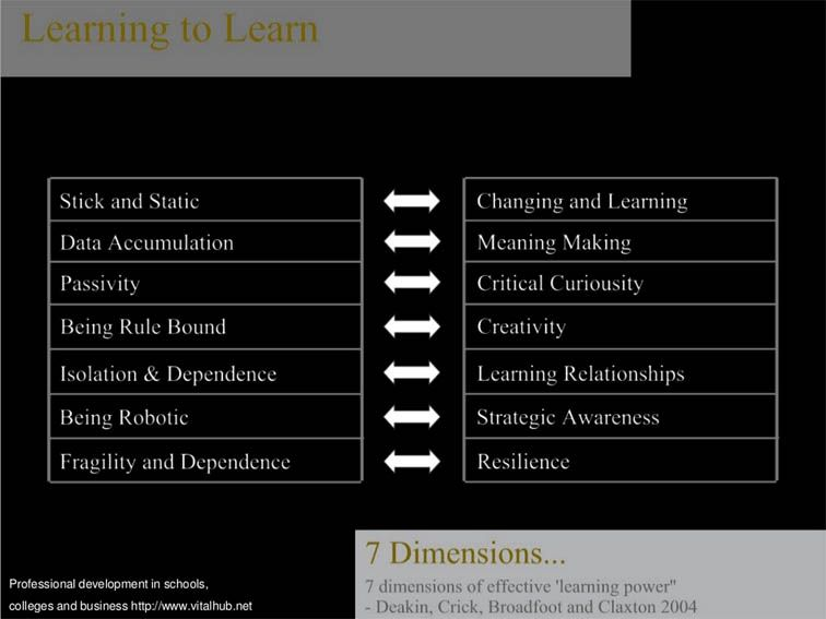 instructional process in teaching