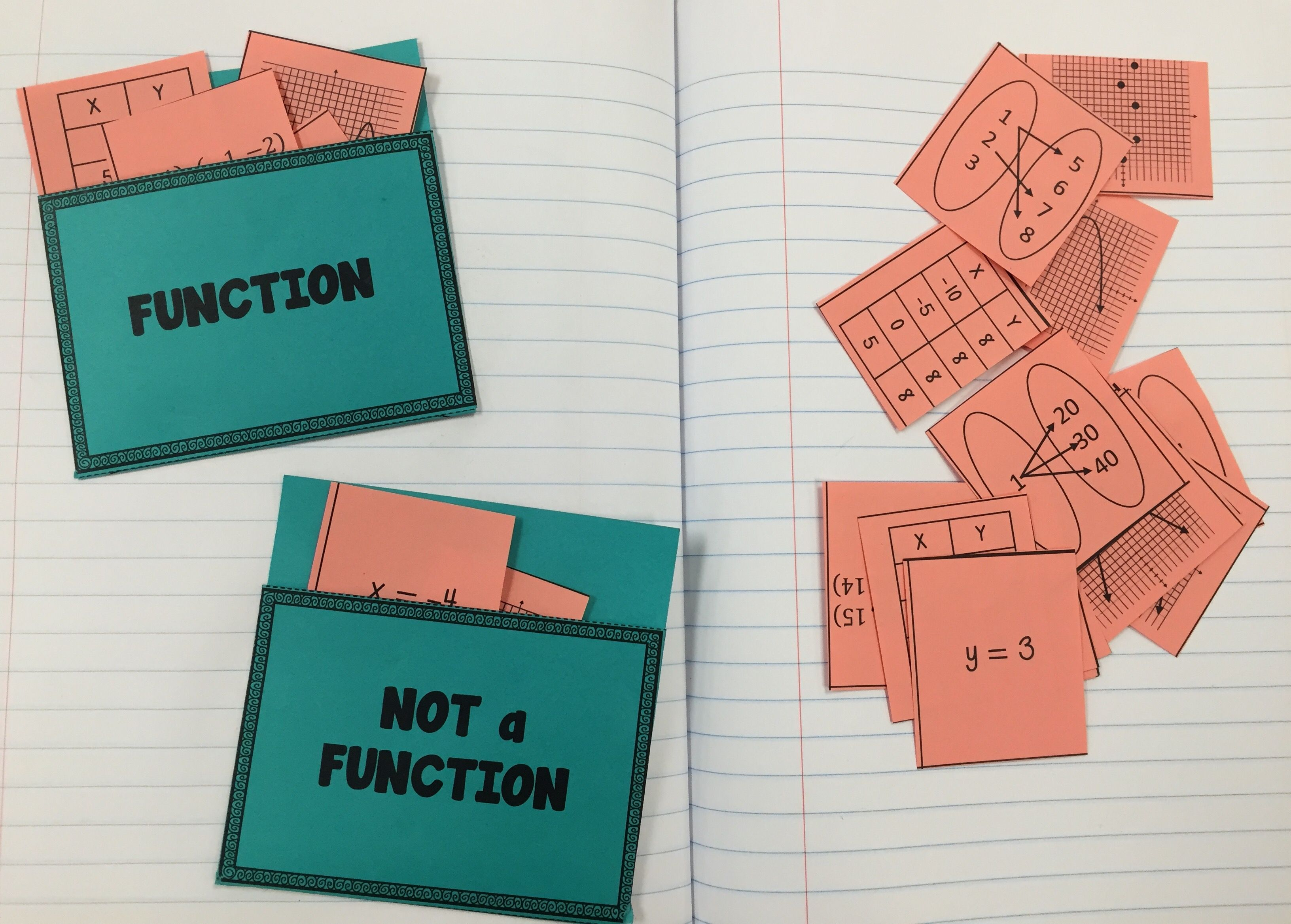 Function or Not Card Sort Activity | Algebra, Students and Algebra games