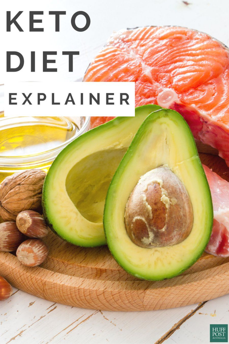 Here's A Simple Explainer On The Ketogenic Diet Keto